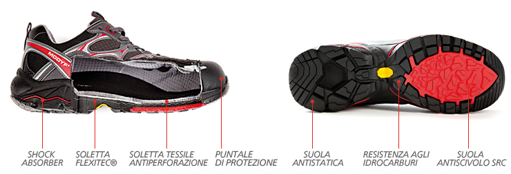 Com è strutturata una scarpa di sicurezza  Pantaloni Personalizzati 54556269ea7