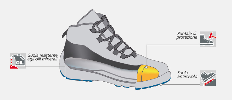 Caratteristiche tecniche scarpe Norma S1 - MODYF.it 4b89a5a1838